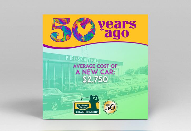 SFC 2018 Social Media : 50 Years Ago
