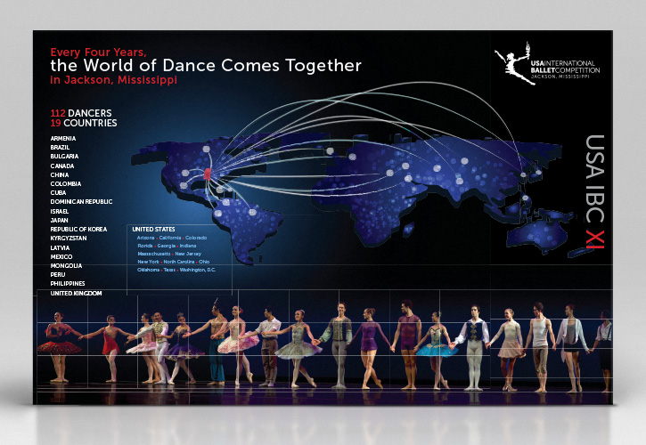 USAIBC - World of Dance Infographic